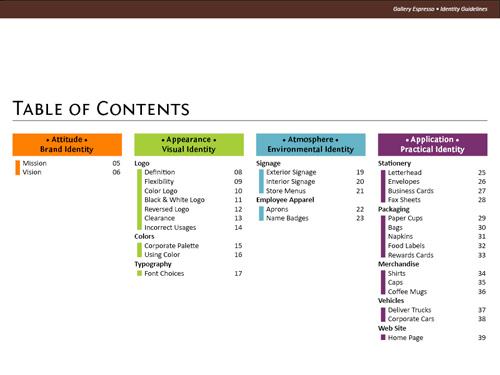 Gallery Espresso Visual Identity - Table of Contents