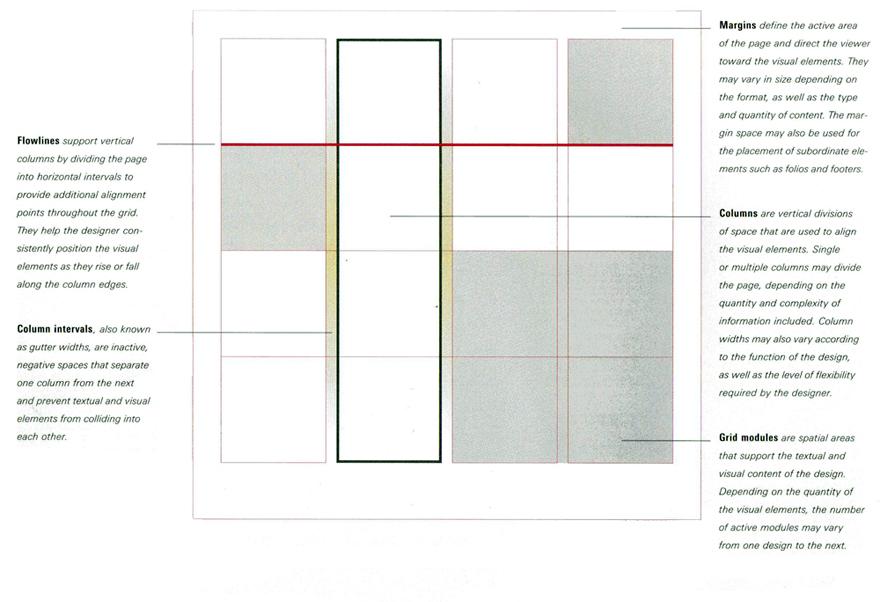 graphic design grid layout wwwimgkidcom the image