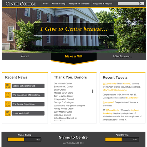 Centre Giving Website