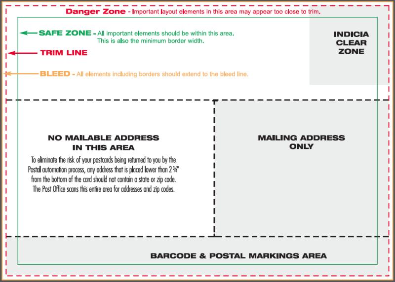 postal-template